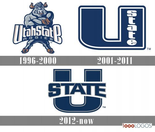 Utah State Aggies Logo history