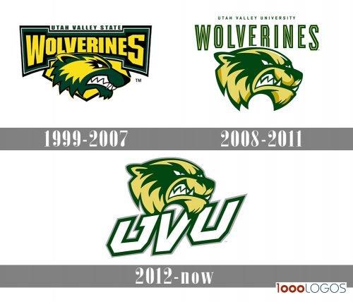 Utah Valley Wolverines Logo history