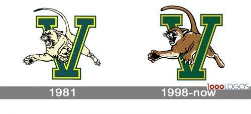Vermont Catamounts Logo history