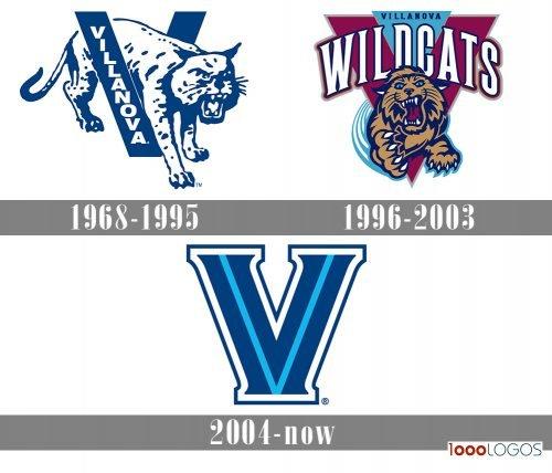 Villanova Wildcats Logo history