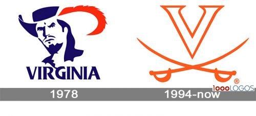 Virginia Cavaliers Logo history