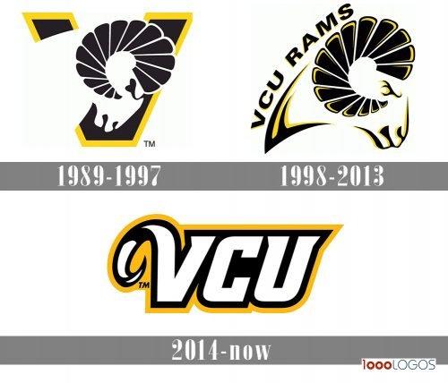 Virginia Commonwealth Rams Logo history