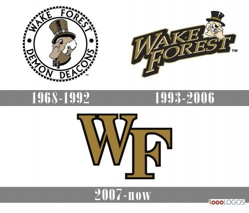Wake Forest Demon Deacons Logo history