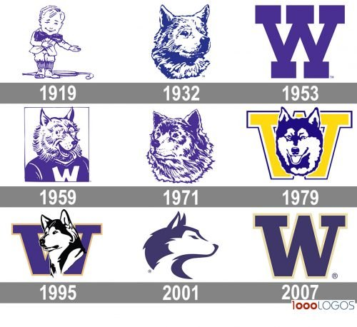 Washington Huskies Logo history