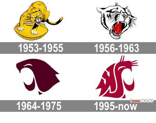 Washington State Cougars Logo history