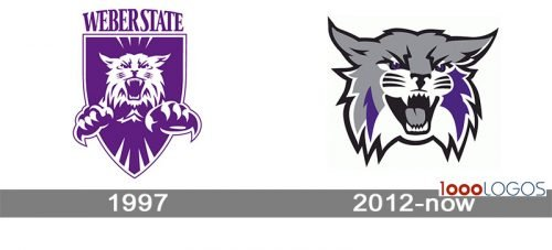 Weber State Wildcats Logo history