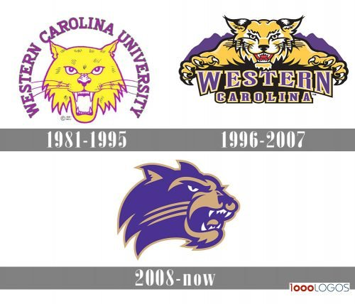 Western Carolina Catamounts Logo history