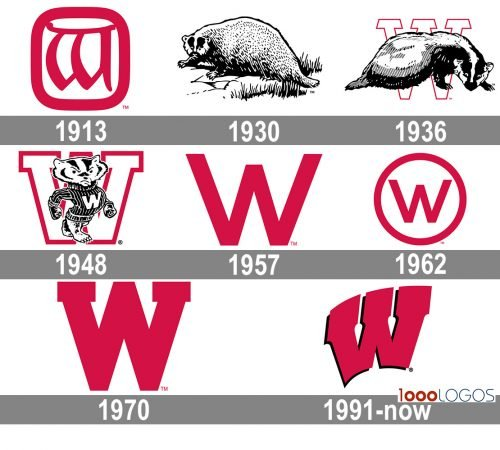 Wisconsin Badgers Logo history