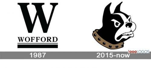 Wofford Terriers Logo history