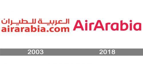 Air Arabia Logo history