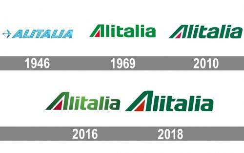 Alitalia Logo history