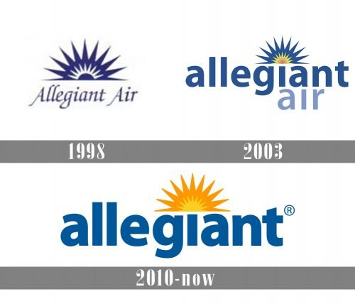 Allegiant Air Logo history