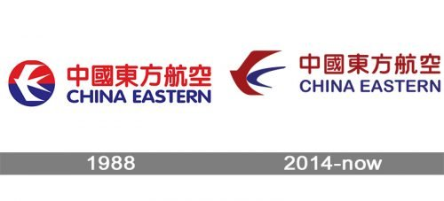 China Eastern Airlines Logo history