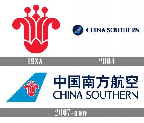 China Southern Logo history