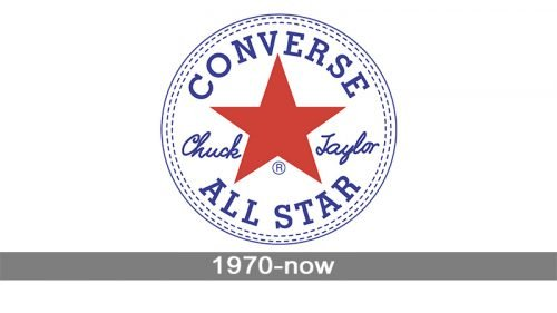 Chuck Taylor All Star Logo history