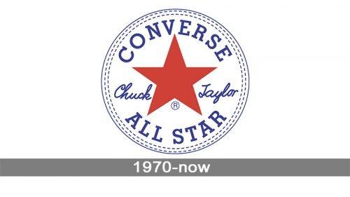 Chuck Taylor All Star Logo history