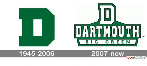 Dartmouth Big Green logo history