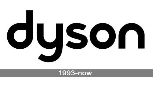 Dyson Logo history