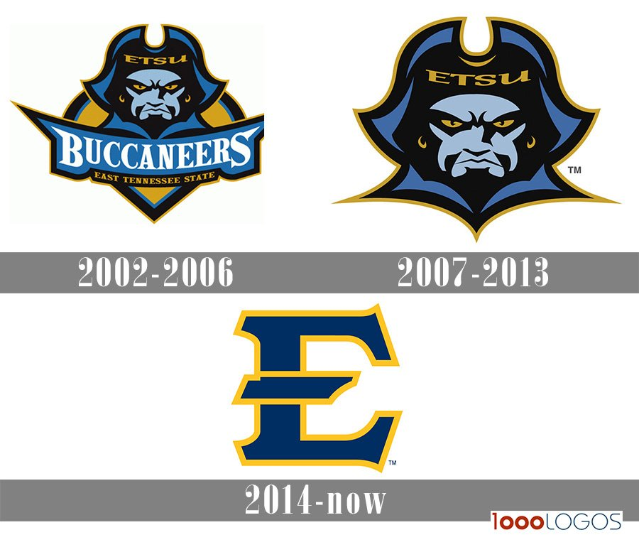 Etsu Buccaneers Logo Evolution History And Meaning