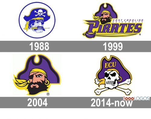 East Carolina Pirates logo history