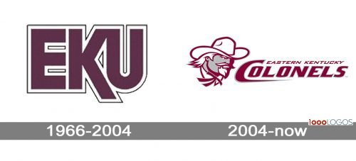 Eastern Kentucky Colonels logo history