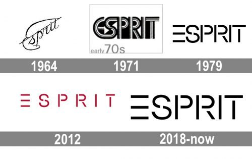 Esprit Logo history