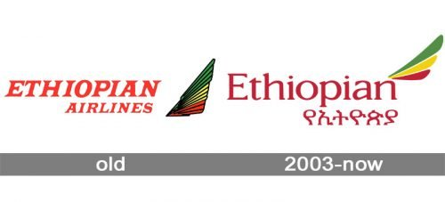 Ethiopian Airlines Logo history