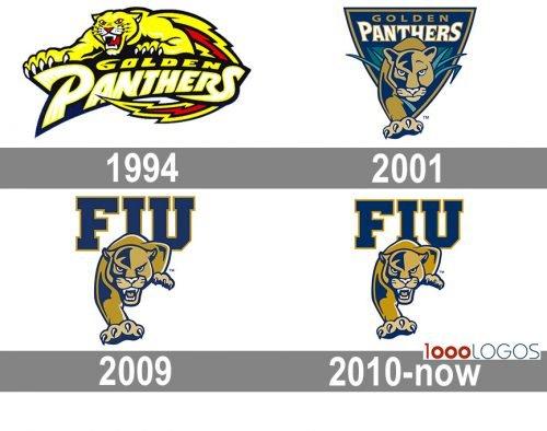 FIU Panthers logo history
