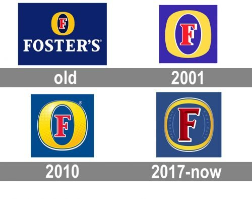 Foster's Logo history