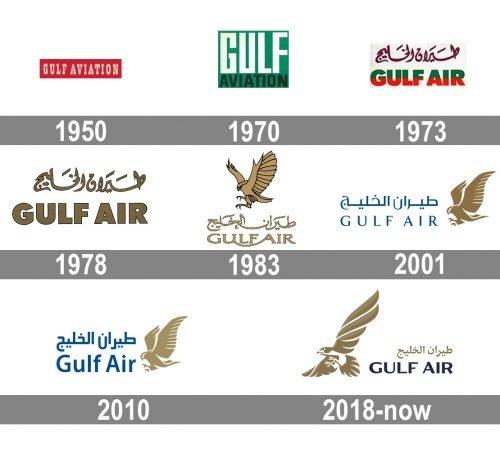Gulf Air Logo history