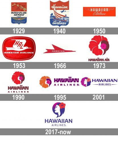 Hawaiian Airlines Logo history
