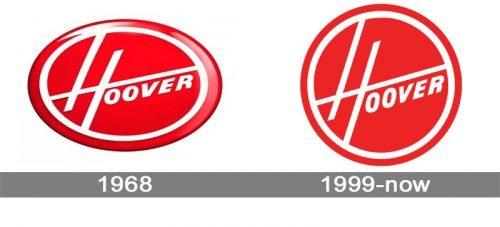 Hoover Logo history
