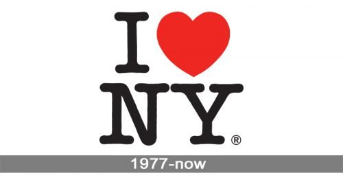 I Love New York Logo history
