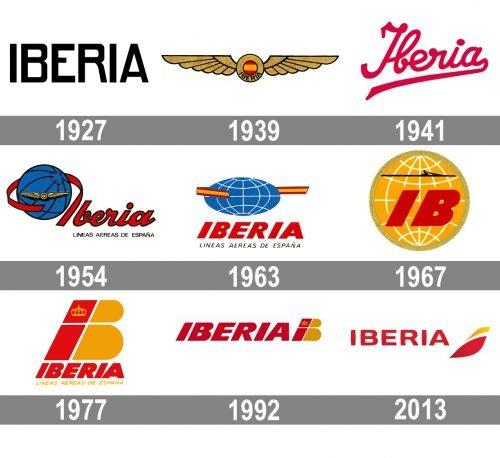 Iberia Logo history