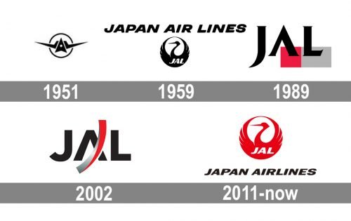 Japan Airlines Logo history