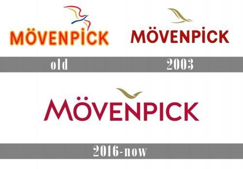 Mövenpick Logo history