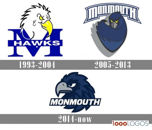 Monmouth Hawks Logo history