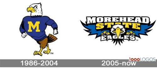Morehead State Eagles Logo history