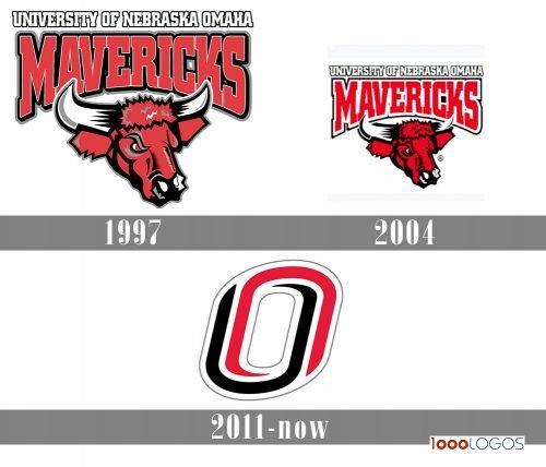 Nebraska Omaha Mavericks logo history