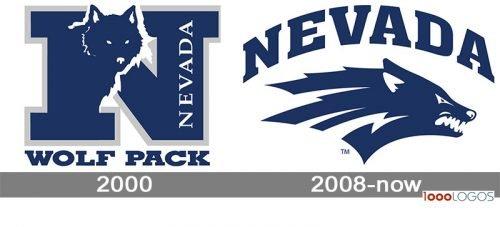 Nevada Wolf Pack logo history