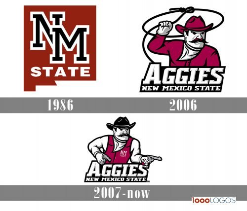 New Mexico State Aggies logo history