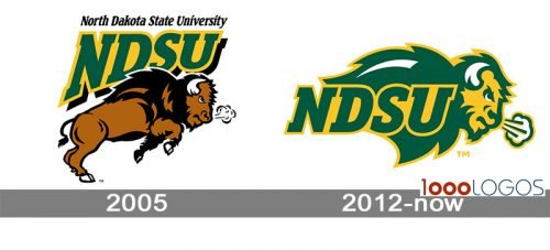 North Dakota State Bison logo history