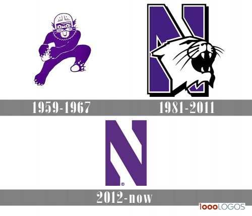 Northwestern Wildcats logo history