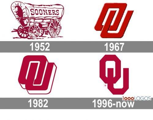 Oklahoma Sooners logo history