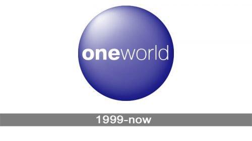 Oneworld Logo history