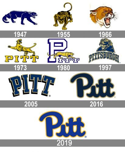 Pittsburgh Panthers logo history
