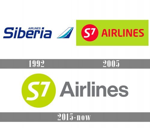 S7 Airlines Logo history