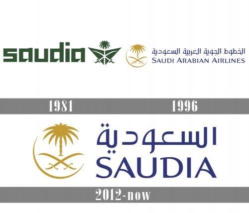 Saudi Arabian Airlines Logo history
