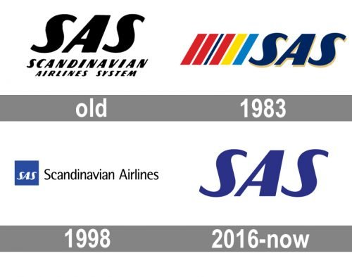 Scandinavian Airlines System Logo history