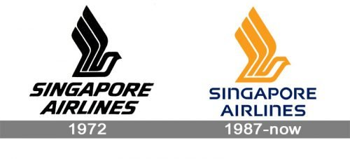 Singapore Airlines Logo history